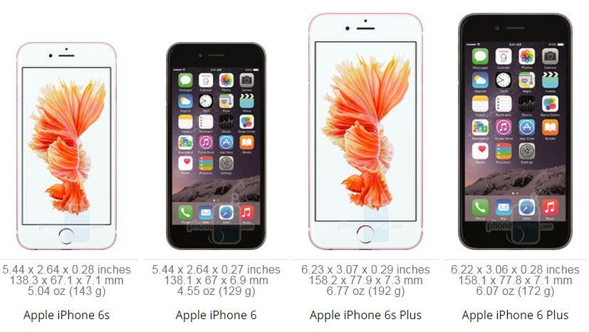 מפוארת ההבדל בין מגנים של אייפון 6 לאייפון 6S ואייפון 6 פלוס לאייפון 6S פלוס? YY-92