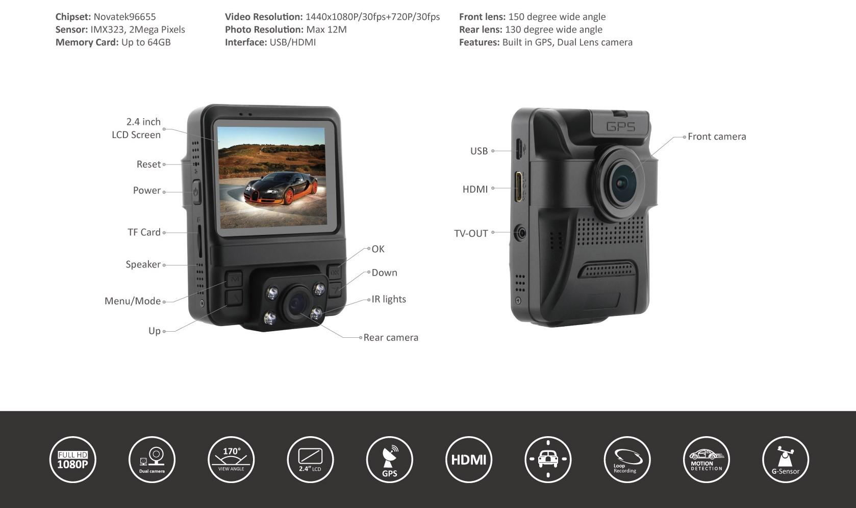 מצלמת דרך עם עדשה פנימית וחיצונית HD עם GPS מותג TAXIBOX - מפרט וגפתורים